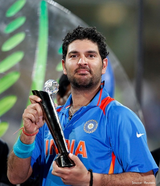Yuvraj Singh Contact Address, Phone Number, Whatsapp Number, Email ID, Website 3