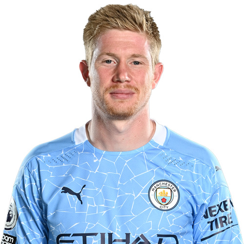Kevin De Bruyne Contact Address, Phone Number, Whatsapp Number, Email ID, Website 2