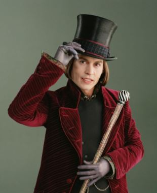 WillyWonka Contact Address, Phone Number, Whatsapp Number, Email ID, Website 12