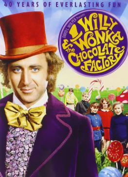 WillyWonka Contact Address, Phone Number, Whatsapp Number, Email ID, Website 10