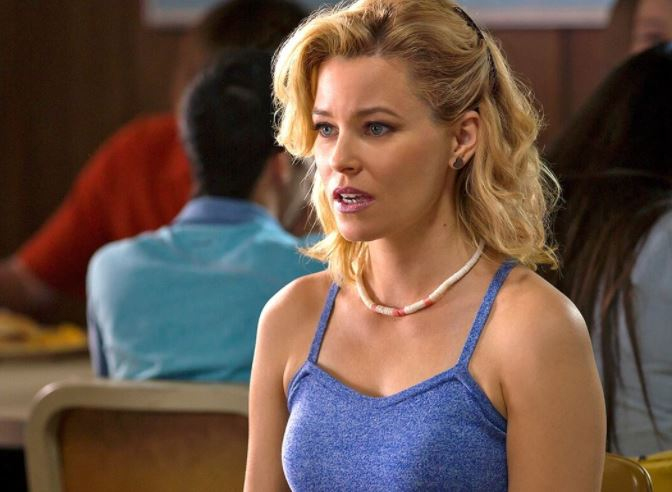 Elizabeth Banks Contact Address, Phone Number, Whatsapp Number, Fanmail Address, Email ID, Website 13